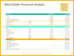Real Estate Property Management System Real Estate Financial Analysis Ppt Infographics Styles PDF