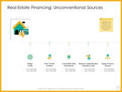 Real Estate Property Management System Real Estate Financing Unconventional Sources Ppt Model Deck PDF
