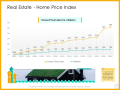 Real Estate Property Management System Real Estate Home Price Index Ppt Show Graphics Example PDF