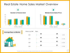 Real Estate Property Management System Real Estate Home Sales Market Overview Ppt File Graphics Example PDF