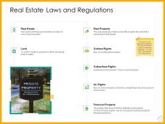Real Estate Property Management System Real Estate Laws And Regulations Ppt File Deck PDF