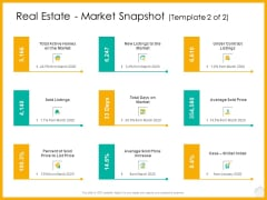 Real Estate Property Management System Real Estate Market Snapshot Price Ppt Outline Design Templates PDF