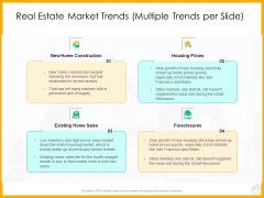 Real Estate Property Management System Real Estate Market Trends Multiple Trends Per Slide Ppt File Example PDF