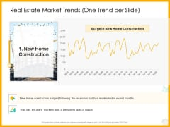 Real Estate Property Management System Real Estate Market Trends One Trend Per Slide Construction Ppt Infographics Visuals PDF