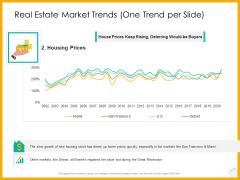 Real Estate Property Management System Real Estate Market Trends One Trend Per Slide Prices Ppt Inspiration Format Ideas PDF