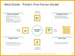 Real Estate Property Management System Real Estate Porters Five Forces Model Ppt Layouts Gridlines PDF
