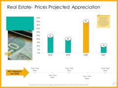 Real Estate Property Management System Real Estate Prices Projected Appreciation Ppt Slides Gridlines PDF