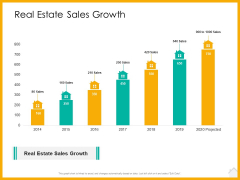 Real Estate Property Management System Real Estate Sales Growth Ppt Gallery Mockup PDF