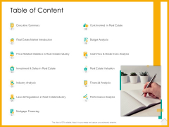 Real Estate Property Management System Table Of Content Ppt Gallery Background Image PDF