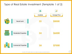 Real Estate Property Management System Type Of Real Estate Investment Average Ppt File Layout Ideas PDF