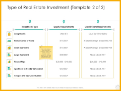 Real Estate Property Management System Type Of Real Estate Investment Equity Ppt Summary Files PDF