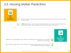 Real Estate Property Management System US Housing Market Predictions Ppt Ideas Model PDF