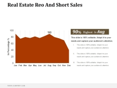 Real Estate Reo And Short Sales Ppt PowerPoint Presentation Layout