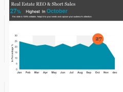 Real Estate Reo And Short Sales Ppt PowerPoint Presentation Outline