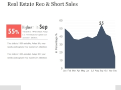 Real Estate Reo And Short Sales Ppt PowerPoint Presentation Rules
