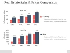 Real Estate Sales And Prices Comparison Ppt PowerPoint Presentation Example
