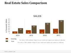 Real Estate Sales Comparison Ppt PowerPoint Presentation Good