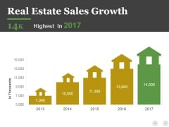 Real Estate Sales Growth Ppt PowerPoint Presentation Icon Tips