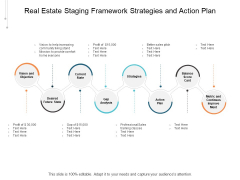 Real Estate Staging Framework Strategies And Action Plan Ppt PowerPoint Presentation Icon File Formats