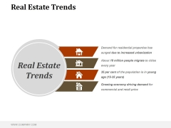 Real Estate Trends Ppt PowerPoint Presentation Examples