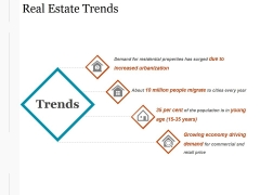 Real Estate Trends Ppt PowerPoint Presentation Rules