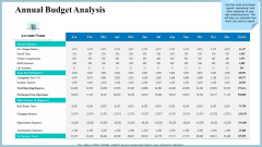 Real Property Strategic Plan Annual Budget Analysis Ppt Professional Format Ideas PDF