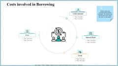 Real Property Strategic Plan Costs Involved In Borrowing Ppt Outline Picture PDF