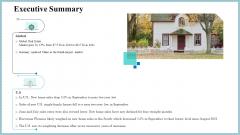 Real Property Strategic Plan Executive Summary Ppt Inspiration Graphics PDF