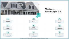 Real Property Strategic Plan Mortgage Financing In US Ppt Professional Slide Portrait PDF