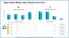 Real Property Strategic Plan Real Estate Home Sales Market Overview Ppt Infographic Template Visuals PDF