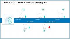 Real Property Strategic Plan Real Estate Market Analysis Infographic Ppt Infographics Information PDF
