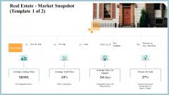 Real Property Strategic Plan Real Estate Market Snapshot Average Ppt Model Graphic Images PDF