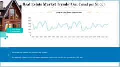 Real Property Strategic Plan Real Estate Market Trends One Trend Per Slide Construction Ppt Professional Slides PDF