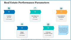 Real Property Strategic Plan Real Estate Performance Parameters Ppt Ideas Background PDF