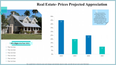 Real Property Strategic Plan Real Estate Prices Projected Appreciation Ppt Infographic Template Graphics Template PDF