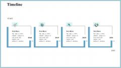 Real Property Strategic Plan Timeline Ppt Model Brochure PDF