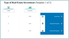 Real Property Strategic Plan Type Of Real Estate Investment Average Ppt Visual Aids Files PDF