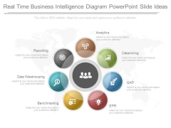 Real Time Business Intelligence Diagram Powerpoint Slide Ideas