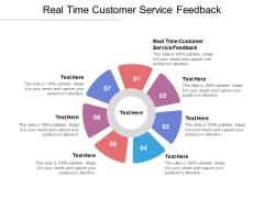 Real Time Customer Service Feedback Ppt PowerPoint Presentation Icon Slide Portrait Cpb Pdf