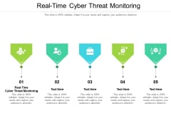 Real Time Cyber Threat Monitoring Ppt PowerPoint Presentation Outline Background Images Cpb Pdf