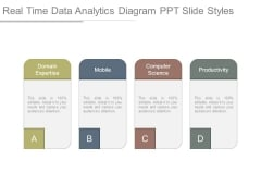 Real Time Data Analytics Diagram Ppt Slide Styles