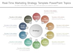 Real Time Marketing Strategy Template Powerpoint Topics