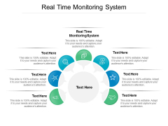 Real Time Monitoring System Ppt PowerPoint Presentation Layouts Aids Cpb
