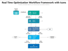 Real Time Optimization Workflow Framework With Icons Ppt PowerPoint Presentation Pictures Example File PDF