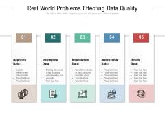 Real World Problems Effecting Data Quality Ppt PowerPoint Presentation File Clipart Images PDF