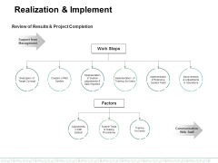 Realization And Implement Ppt PowerPoint Presentation Pictures Guide