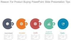 Reason For Product Buying Powerpoint Slide Presentation Tips