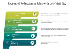 Reason Of Reduction In Sales With Low Visibility Ppt PowerPoint Presentation Styles Format Ideas PDF