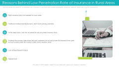 Reasons Behind Low Penetration Rate Of Insurance In Rural Areas Ppt Ideas Visuals PDF
