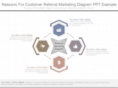 Reasons For Customer Referral Marketing Diagram Ppt Example